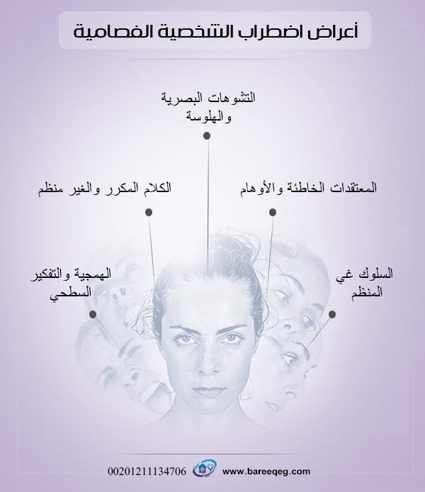 أعراض اضطراب الشخصية الفصامية