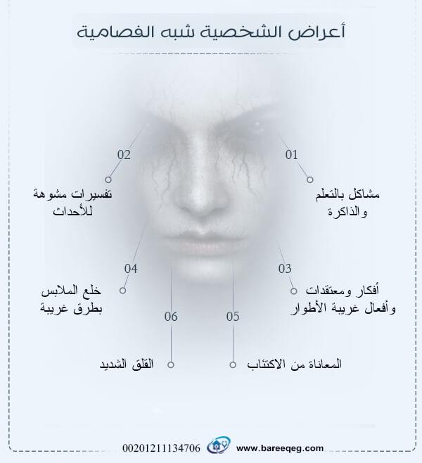 أعراض الشخصية شبه الفصامية (2)