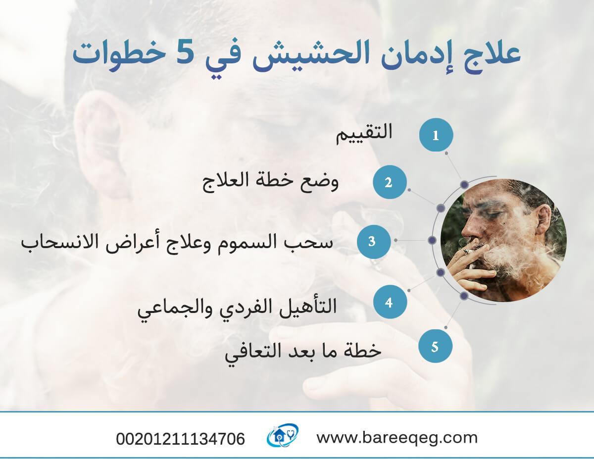علاج إدمان الحشيش في 5 خطوات