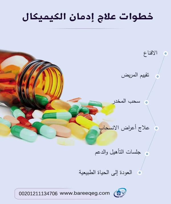 خطوات علاج إدمان الكيميكال