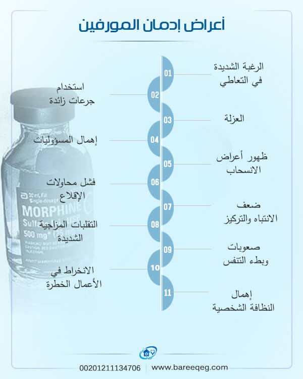 أعراض إدمان المورفين