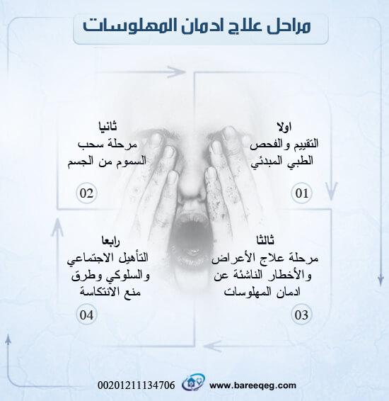 مراحل علاج ادمان المهلوسات (1)
